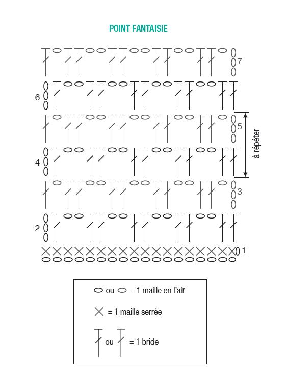 6e02200adc0 GRATUIT   2 modèles de ceinture crochet